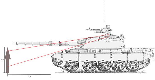 tank man1